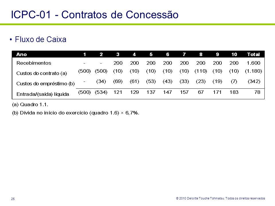 © 2010 Deloitte Touche Tohmatsu. Todos os direitos reservados 25 Fluxo de Caixa ICPC-01 - Contratos de Concessão
