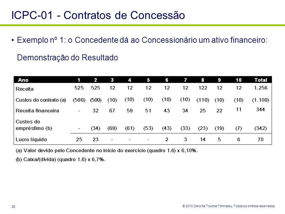 © 2010 Deloitte Touche Tohmatsu. Todos os direitos reservados 26 Exemplo nº 1: o Concedente dá ao Concessionário um ativo financeiro: Demonstração do