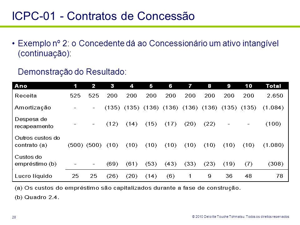 © 2010 Deloitte Touche Tohmatsu. Todos os direitos reservados 28 Exemplo nº 2: o Concedente dá ao Concessionário um ativo intangível (continuação): De
