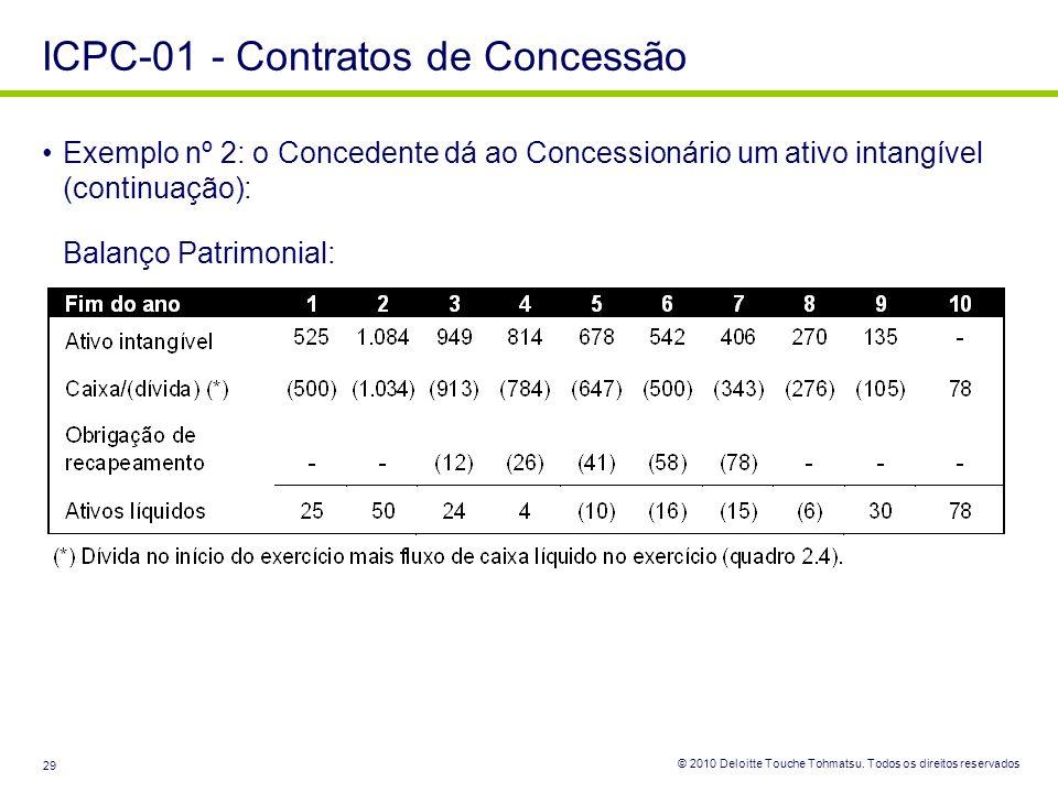 © 2010 Deloitte Touche Tohmatsu. Todos os direitos reservados 29 Exemplo nº 2: o Concedente dá ao Concessionário um ativo intangível (continuação): Ba
