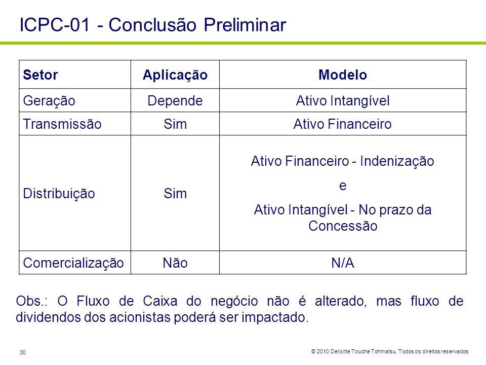© 2010 Deloitte Touche Tohmatsu. Todos os direitos reservados 30 ICPC-01 - Conclusão Preliminar Obs.: O Fluxo de Caixa do negócio não é alterado, mas