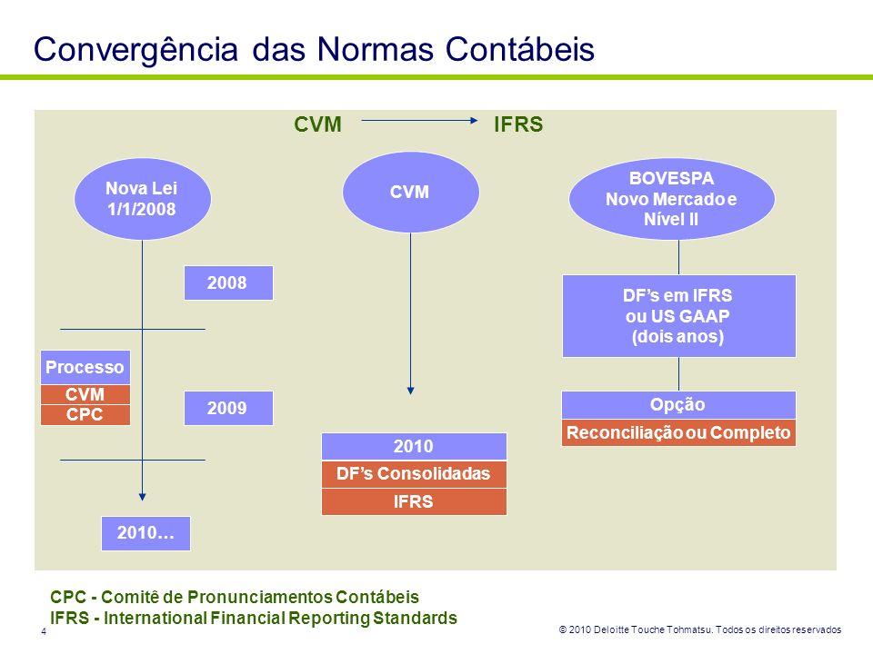 © 2010 Deloitte Touche Tohmatsu. Todos os direitos reservados 4 Convergência das Normas Contábeis Nova Lei 1/1/2008 Processo CVM CPC 2010… 2008 2009 C