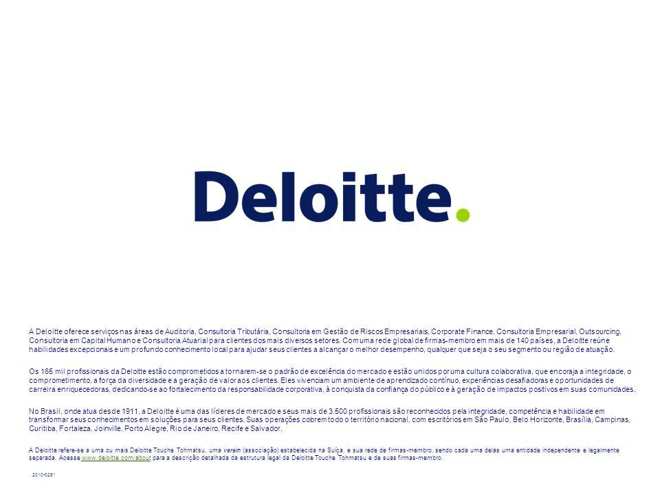 44 A Deloitte oferece serviços nas áreas de Auditoria, Consultoria Tributária, Consultoria em Gestão de Riscos Empresariais, Corporate Finance, Consul