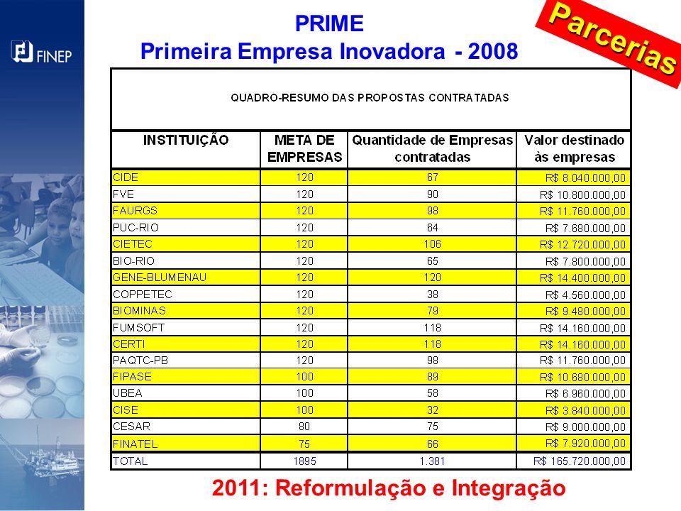 PRIME Primeira Empresa Inovadora - 2008 Parcerias 2011: Reformulação e Integração