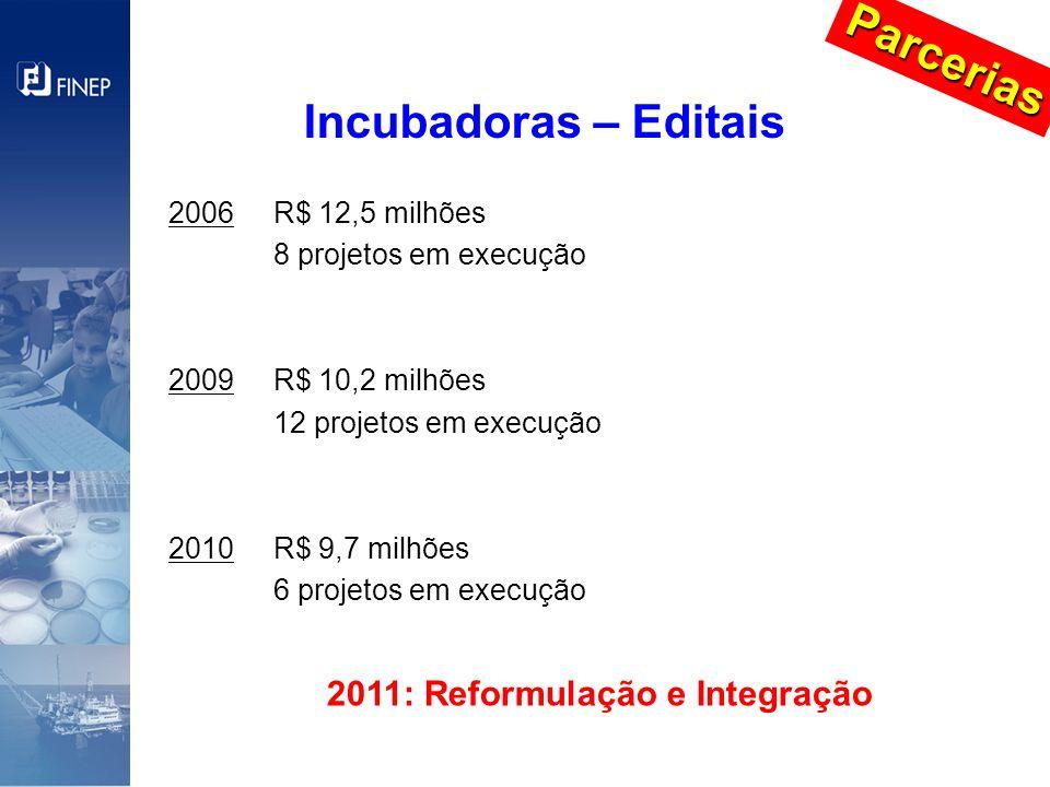 2006R$ 12,5 milhões 8 projetos em execução 2009R$ 10,2 milhões 12 projetos em execução 2010R$ 9,7 milhões 6 projetos em execução Incubadoras – Editais