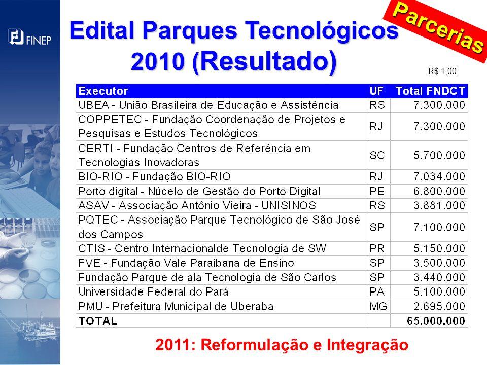 Edital Parques Tecnológicos 2010 ( Resultado) R$ 1,00 Parcerias 2011: Reformulação e Integração