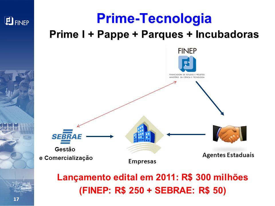 17 Prime-Tecnologia Prime I + Pappe + Parques + Incubadoras Agentes Estaduais Empresas Lançamento edital em 2011: R$ 300 milhões (FINEP: R$ 250 + SEBR