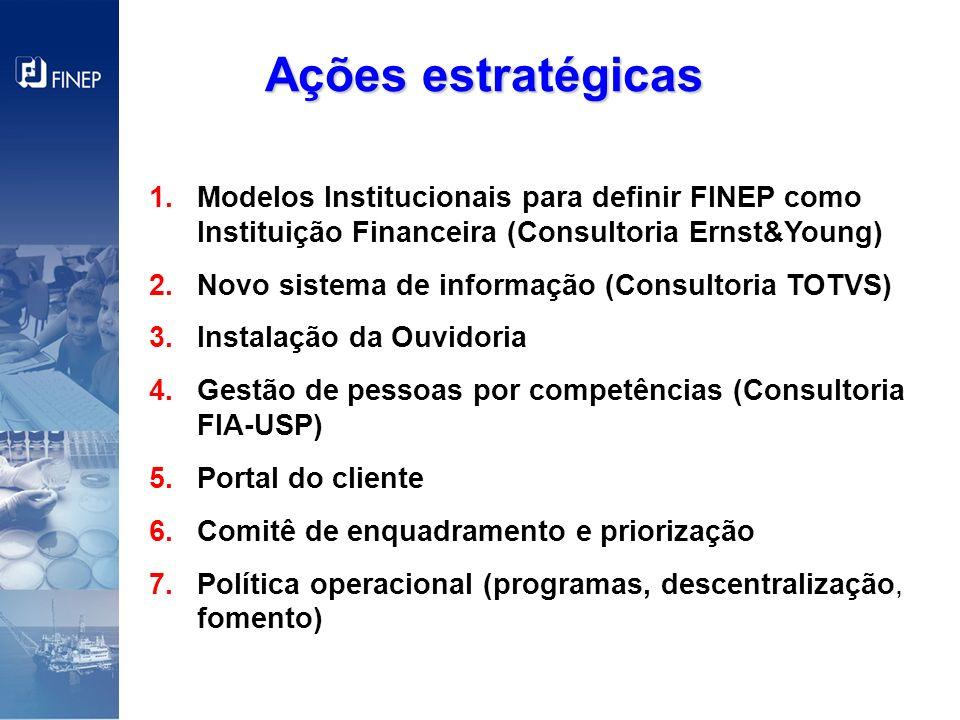 Diretrizes para 2011-2014 Alterações no marco legal para integrar instrumentos, capitalizar e fortalecer a FINEP como Instituição Financeira Fluxo contínuo para subvenção Simplificação + Descentralização Exemplos: Integração de programas Piloto Embrapii