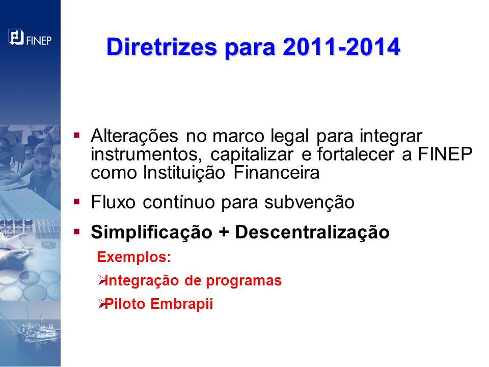 Diretrizes para 2011-2014 Alterações no marco legal para integrar instrumentos, capitalizar e fortalecer a FINEP como Instituição Financeira Fluxo con