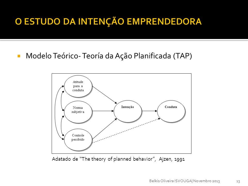 Modelo Teórico- Teoría da Ação Planificada (TAP) 13 Atitude para a conduta Norma subjetiva Controle percibido Intenção Conduta Adatado de The theory o