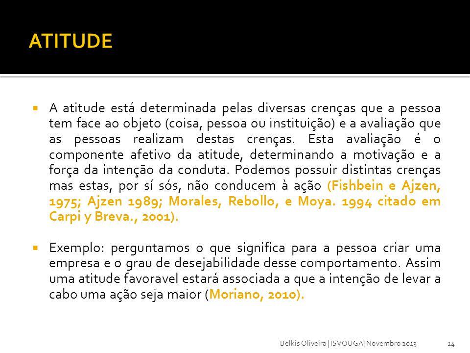 A atitude está determinada pelas diversas crenças que a pessoa tem face ao objeto (coisa, pessoa ou instituição) e a avaliação que as pessoas realizam