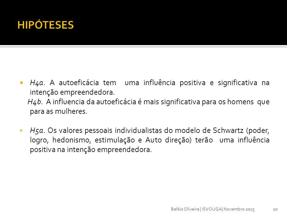 H4a. A autoeficácia tem uma influência positiva e significativa na intenção empreendedora. H4b. A influencia da autoeficácia é mais significativa para
