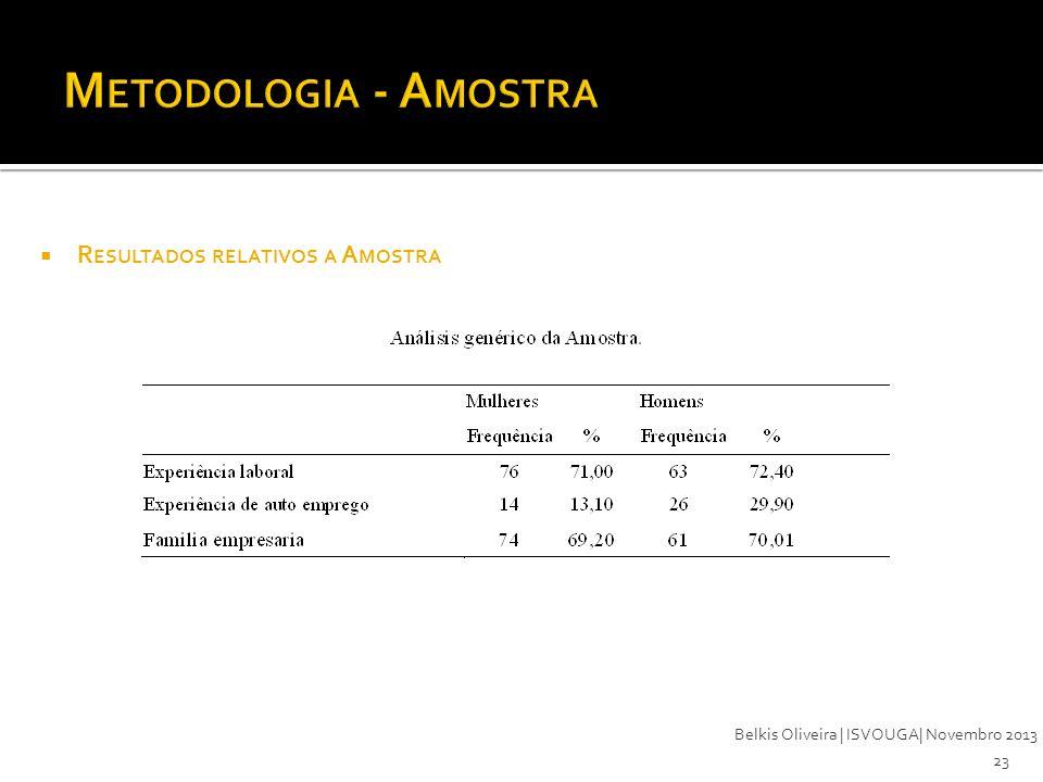 R ESULTADOS RELATIVOS A A MOSTRA 23 Belkis Oliveira | ISVOUGA| Novembro 2013