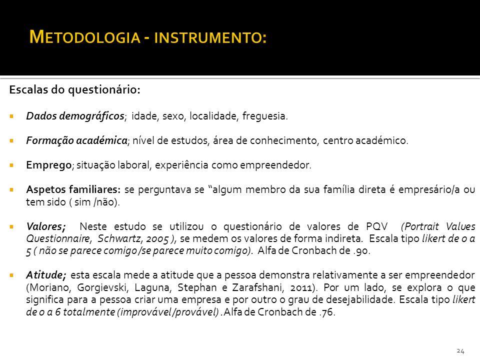 Escalas do questionário: Dados demográficos; idade, sexo, localidade, freguesia. Formação académica; nível de estudos, área de conhecimento, centro ac