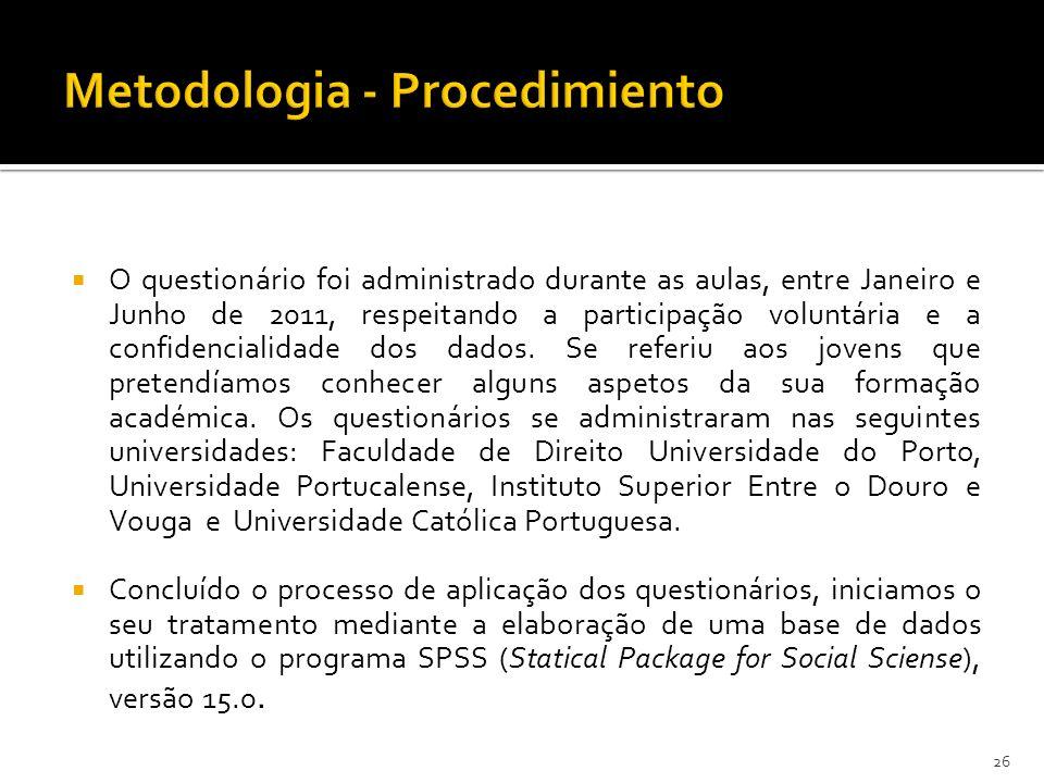 O questionário foi administrado durante as aulas, entre Janeiro e Junho de 2011, respeitando a participação voluntária e a confidencialidade dos dados