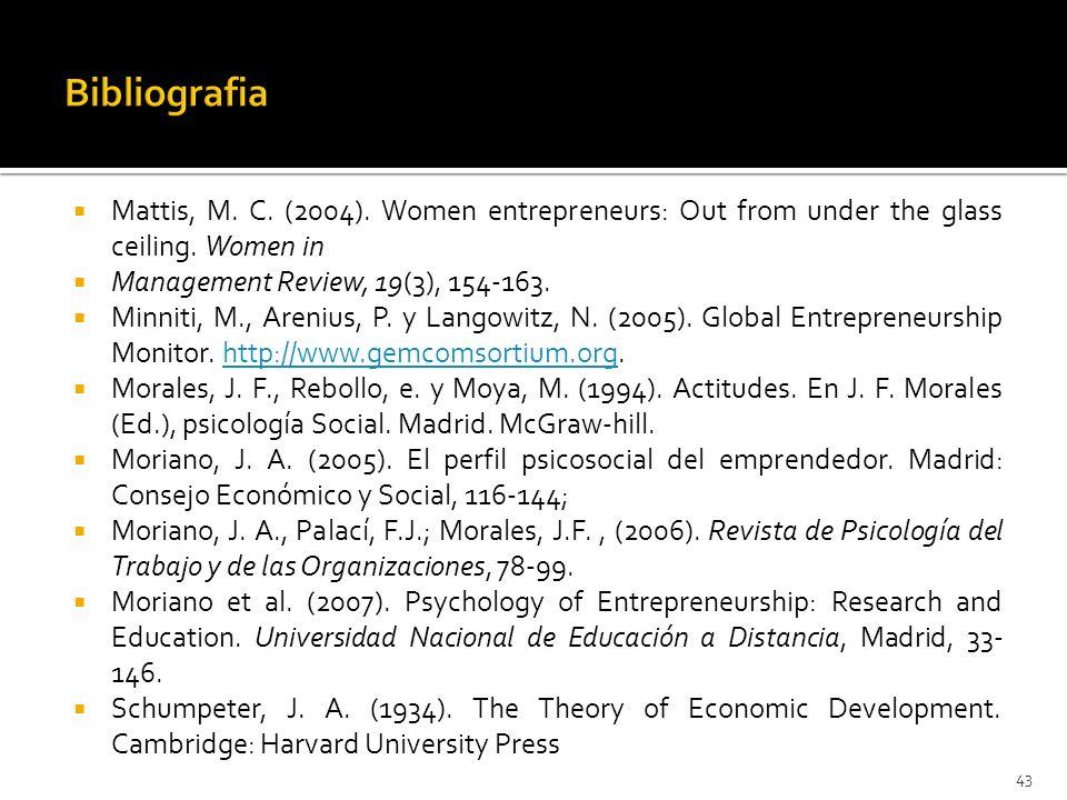 Mattis, M. C. (2004). Women entrepreneurs: Out from under the glass ceiling. Women in Management Review, 19(3), 154-163. Minniti, M., Arenius, P. y La