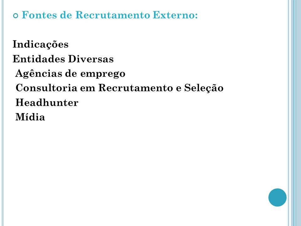 Fontes de Recrutamento Externo: Indicações Entidades Diversas Agências de emprego Consultoria em Recrutamento e Seleção Headhunter Mídia