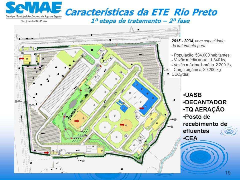 9 Projeto da ETE Rio Preto Realidade Atual