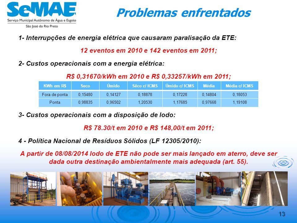 12 Dados operacionais ETE Rio Preto Ano base 2011 Volume de esgoto tratado: 29.315.016,42 m 3 /ano DQO Removida: 18.512.220,00 kg/ano Custeio médio: R