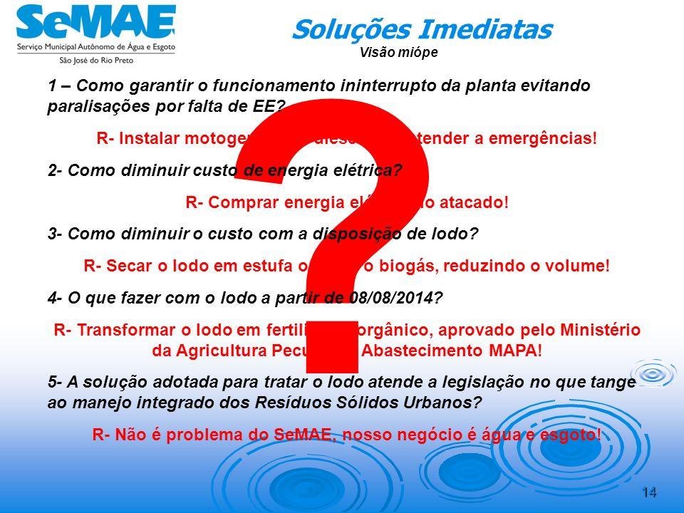 13 Problemas enfrentados 1- Interrupções de energia elétrica que causaram paralisação da ETE: 12 eventos em 2010 e 142 eventos em 2011; 2- Custos oper