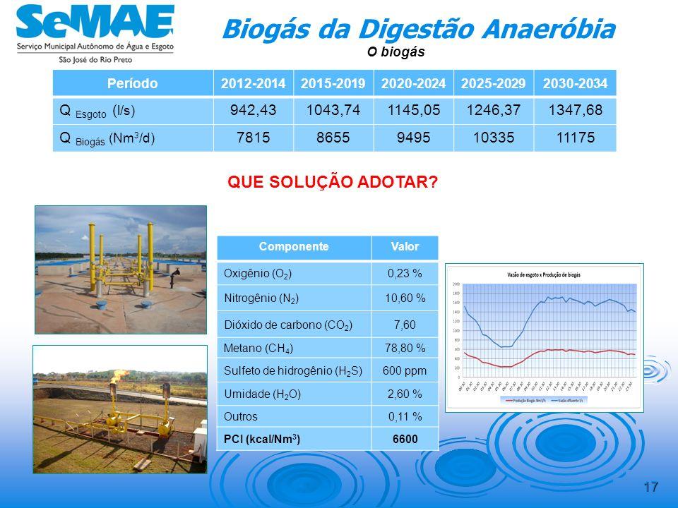 16 Demanda energética da ETE 2012 - 2014, com capacidade de tratamento para: - População: 438.000 habitantes; - Vazão média anual: 942,32 l/s; - Vazão
