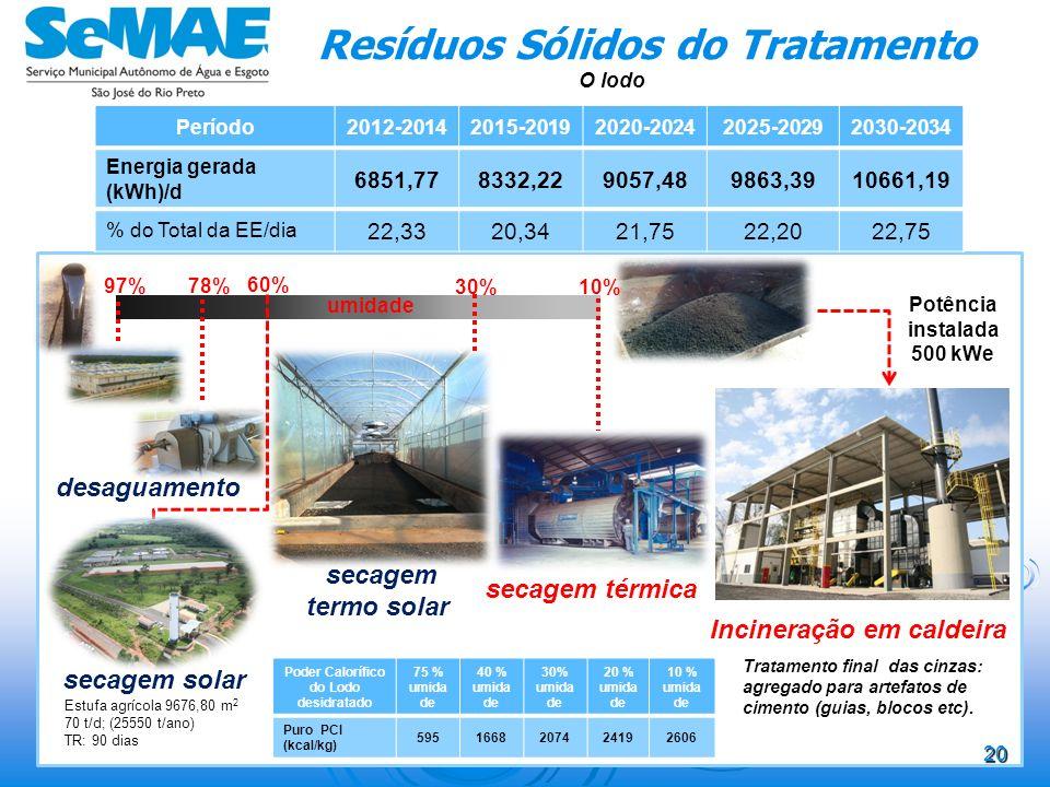 19 Resíduos Sólidos do Tratamento Areia Período2012-20142015-20192020-20242025-20292030-2034 Areia ( t/mês) 227,80252,86275,64300,70325,74 Material gr