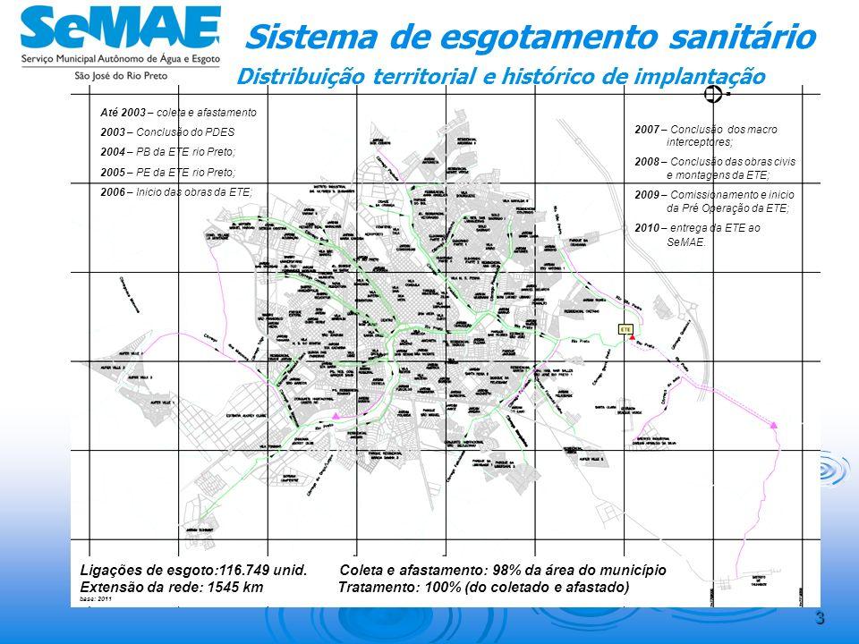 2 Localização e Bacia hidrográfica Bacia do Turvo/Grande Unidade de Gerenciamento de Recursos Hídricos UGRHI-15