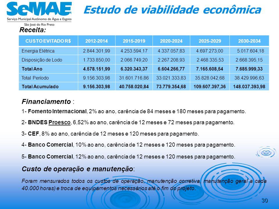 Usina de recuperação de energia URE da ETE Rio Preto 29 Fluxograma de processo :