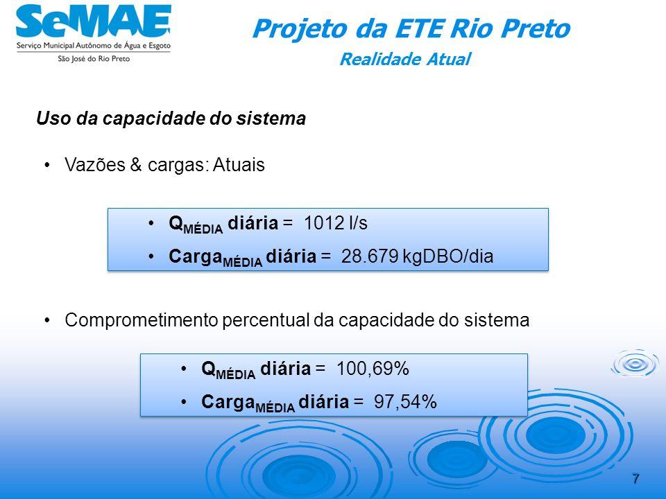 6 Projeto da ETE Rio Preto Hidrograma Variações diárias de geração de esgotos domésticos