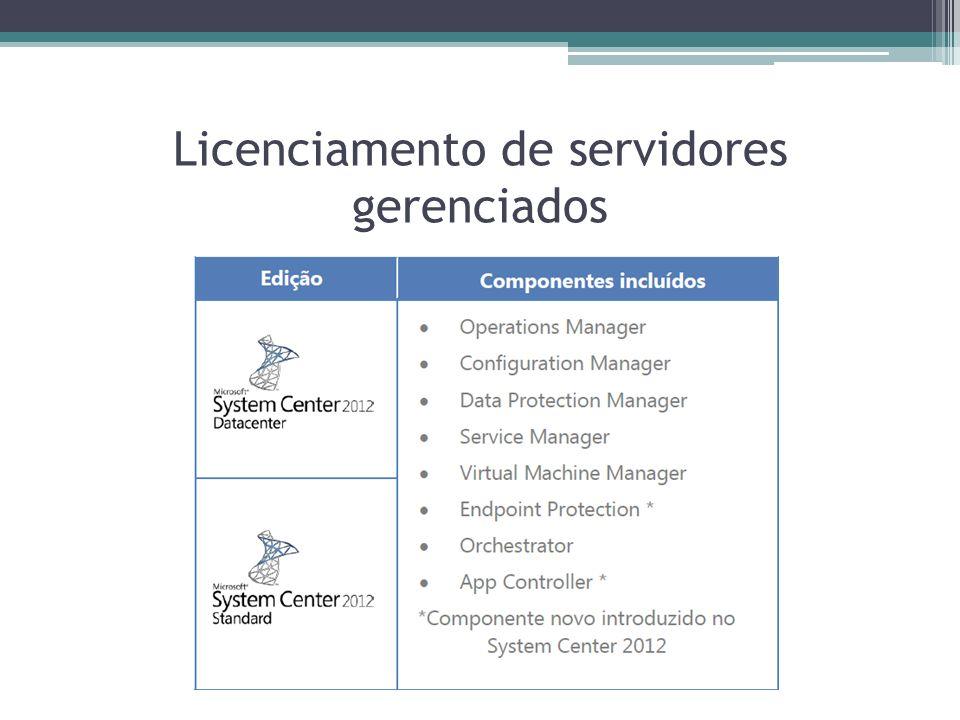 Licenciamento de servidores gerenciados