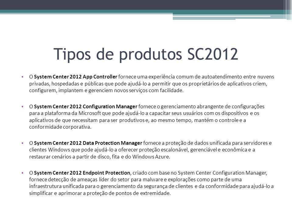 Tipos de produtos SC2012 O System Center 2012 App Controller fornece uma experiência comum de autoatendimento entre nuvens privadas, hospedadas e públ