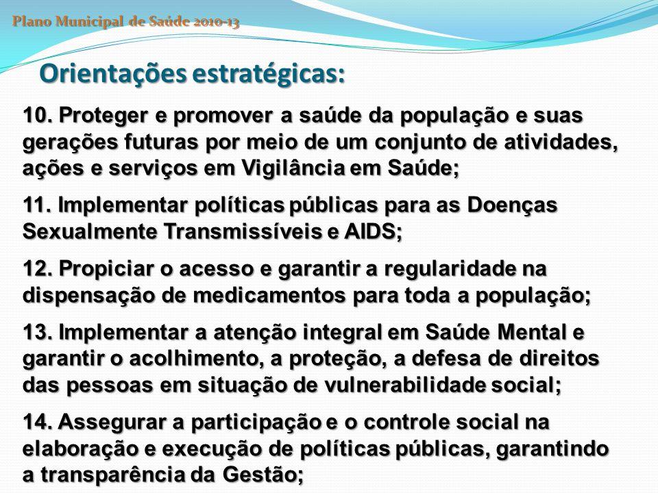 PLANO MUNICIPAL DE SAÚDE DO MUN.S. PAULO O quatro Eixos prioritários Eixo I.
