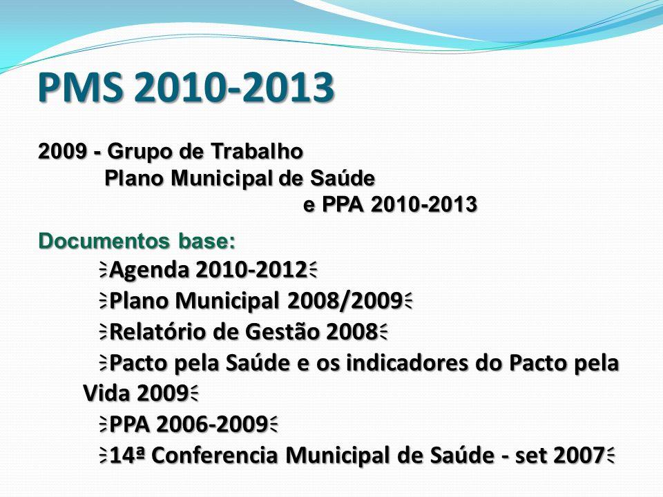 PLANO MUNICIPAL DE SAÚDE DO MUN.S.