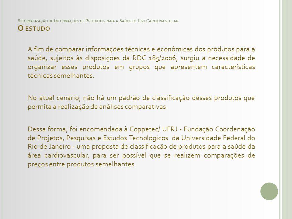 S ISTEMATIZAÇÃO DE I NFORMAÇÕES DE P RODUTOS PARA A S AÚDE DE U SO C ARDIOVASCULAR O BJETIVOS Objetivo Geral: Elaboração da proposta de classificação dos produtos objeto da pesquisa para permitir a comparação de preços.