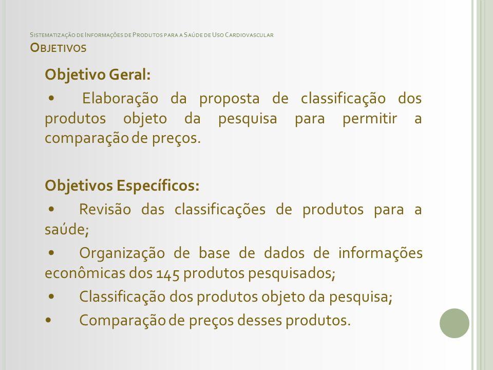 Dúvidas, sugestões e críticas encaminhar para o endereço eletrônico abaixo: produto.saude@anvisa.gov.br www.anvisa.gov.br Para acessar o estudo na íntegra, basta clicar no botão ao lado.