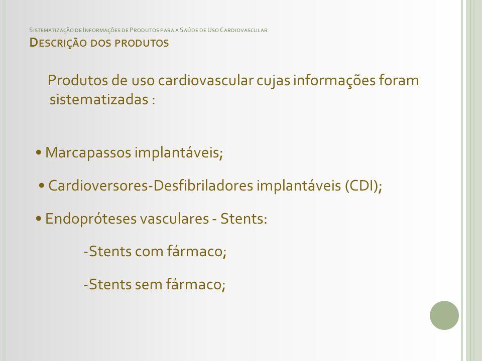 S ISTEMATIZAÇÃO DE I NFORMAÇÕES DE P RODUTOS PARA A S AÚDE DE U SO C ARDIOVASCULAR CONCEITOS E CARACTERÍSTICAS DOS PRODUTOS Marcapasso Trata-se de um aparelho composto por um gerador de pulso hermeticamente fechado e cabo-eletrodo condutor, capaz de gerar impulsos elétricos para que as arritmias decorrentes das alterações no ritmo cardíaco, que causam a bradicardia (freqüência cardíaca abaixo do normal), possam ser controladas.