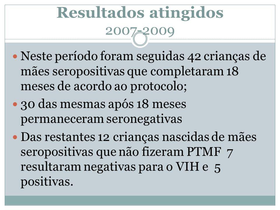 Resultados atingidos 2007-2009 Neste período foram seguidas 42 crianças de mães seropositivas que completaram 18 meses de acordo ao protocolo; 30 das