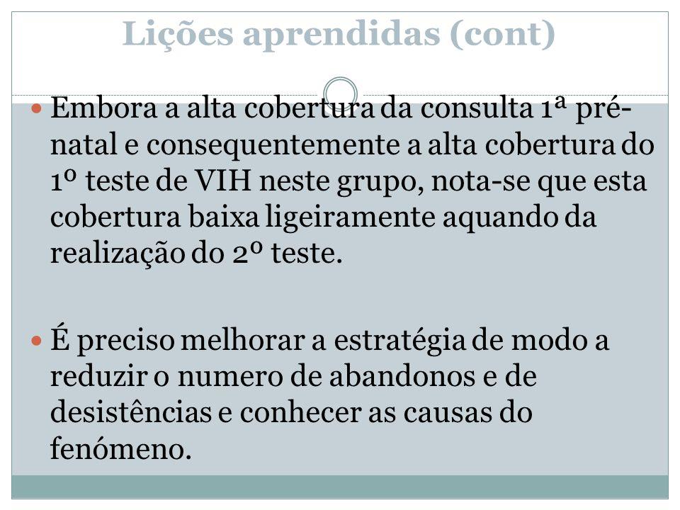 Lições aprendidas (cont) Embora a alta cobertura da consulta 1ª pré- natal e consequentemente a alta cobertura do 1º teste de VIH neste grupo, nota-se