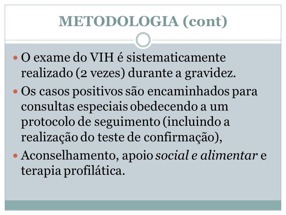 METODOLOGIA (cont) O exame do VIH é sistematicamente realizado (2 vezes) durante a gravidez. Os casos positivos são encaminhados para consultas especi