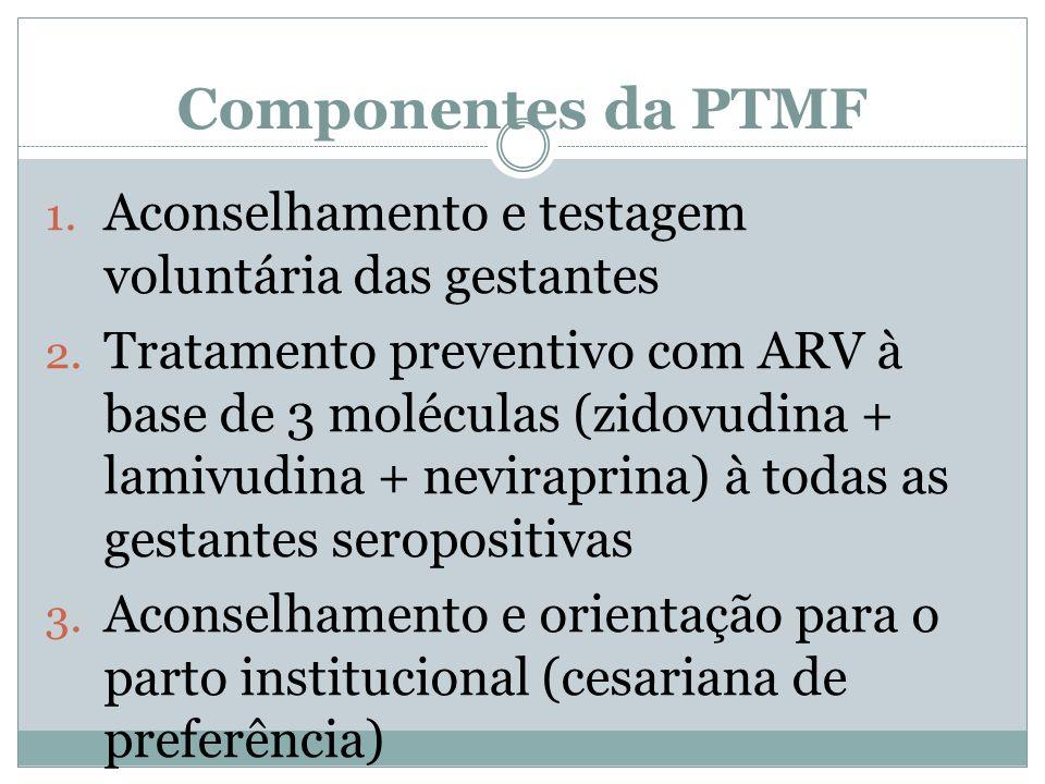 Componentes da PTMF 1. Aconselhamento e testagem voluntária das gestantes 2. Tratamento preventivo com ARV à base de 3 moléculas (zidovudina + lamivud