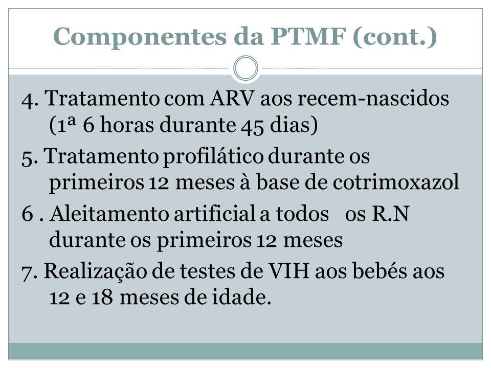 Componentes da PTMF (cont.) 4. Tratamento com ARV aos recem-nascidos (1ª 6 horas durante 45 dias) 5. Tratamento profilático durante os primeiros 12 me