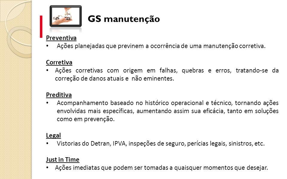 GS manutenção Preventiva Ações planejadas que previnem a ocorrência de uma manutenção corretiva. Corretiva Ações corretivas com origem em falhas, queb