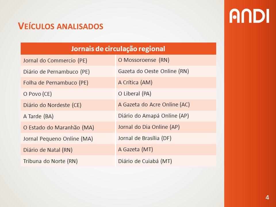 V EÍCULOS ANALISADOS Jornais de circulação regional Jornal do Commercio (PE) O Mossoroense (RN) Diário de Pernambuco (PE) Gazeta do Oeste Online (RN) Folha de Pernambuco (PE) A Crítica (AM) O Povo (CE) O Liberal (PA) Diário do Nordeste (CE) A Gazeta do Acre Online (AC) A Tarde (BA) Diário do Amapá Online (AP) O Estado do Maranhão (MA) Jornal do Dia Online (AP) Jornal Pequeno Online (MA) Jornal de Brasília (DF) Diário de Natal (RN) A Gazeta (MT) Tribuna do Norte (RN)Diário de Cuiabá (MT) 4