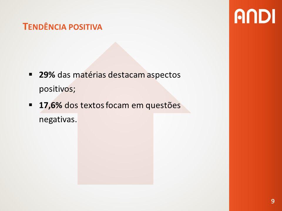T ENDÊNCIA POSITIVA 29% das matérias destacam aspectos positivos; 17,6% dos textos focam em questões negativas.