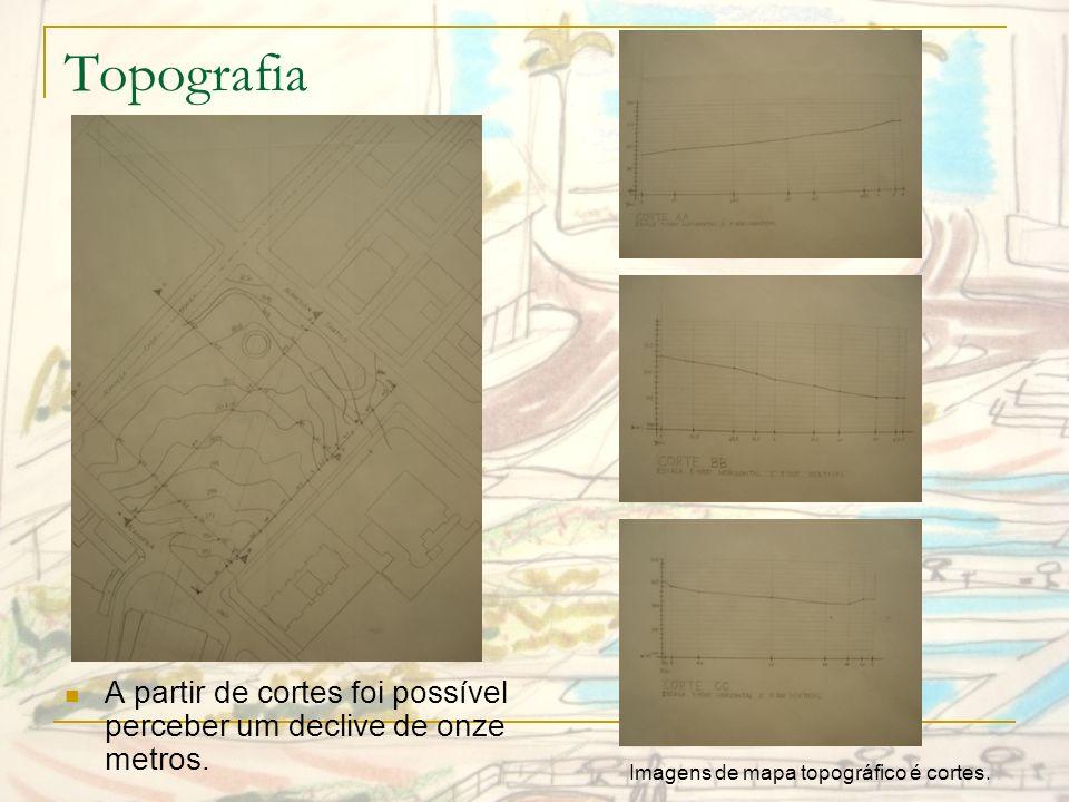 Referências de Iluminação DETALHE 05 DETALHE 06 Leds