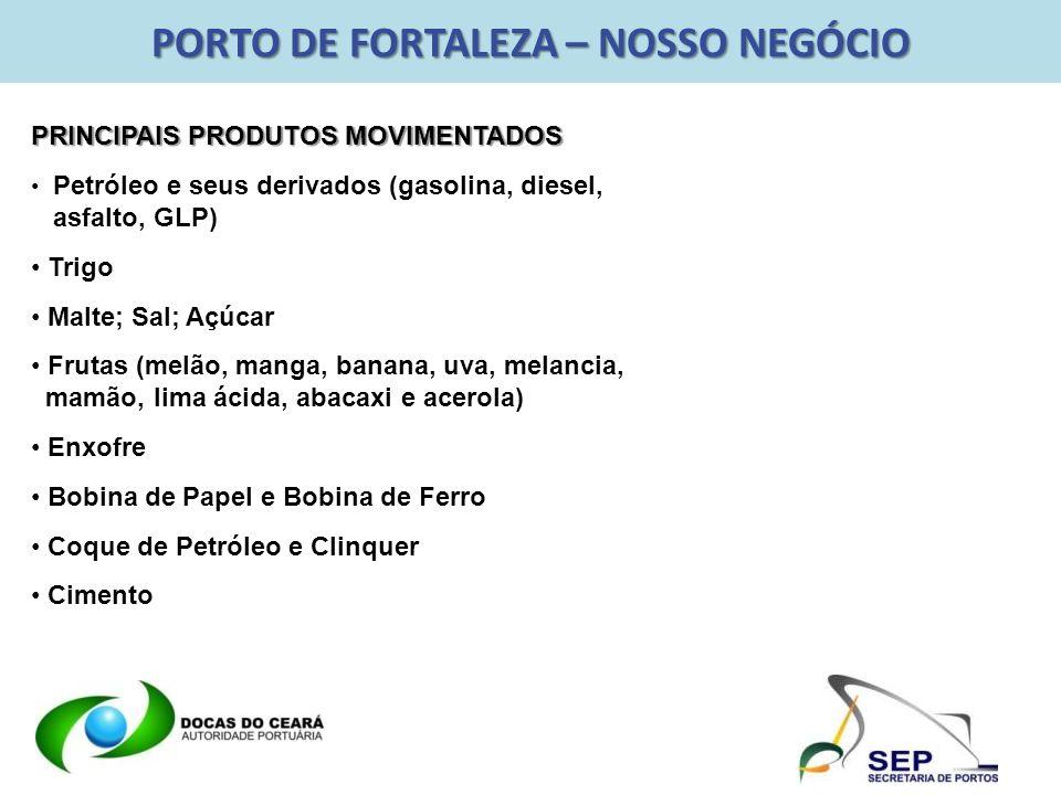 PORTO DE FORTALEZA – NOSSO NEGÓCIO PRINCIPAIS PRODUTOS MOVIMENTADOS Petróleo e seus derivados (gasolina, diesel, asfalto, GLP) Trigo Malte; Sal; Açúca