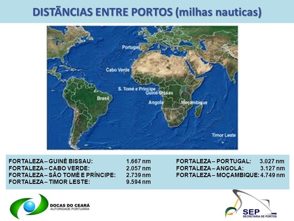 DISTÃNCIAS ENTRE PORTOS (milhas nauticas) FORTALEZA – GUINÉ BISSAU:1.667 nm FORTALEZA – PORTUGAL: 3.027 nm FORTALEZA – CABO VERDE:2.057 nm FORTALEZA –
