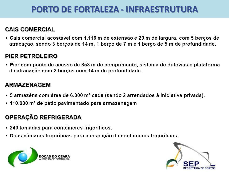 PORTO DE FORTALEZA - INFRAESTRUTURA CAIS COMERCIAL Cais comercial acostável com 1.116 m de extensão e 20 m de largura, com 5 berços de atracação, send