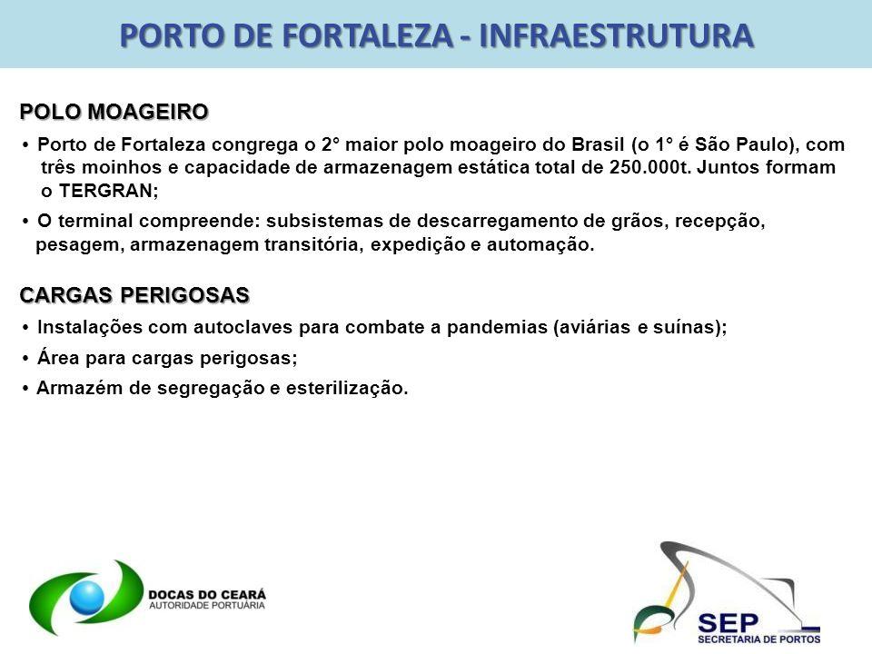 PORTO DE FORTALEZA - INFRAESTRUTURA POLO MOAGEIRO Porto de Fortaleza congrega o 2° maior polo moageiro do Brasil (o 1° é São Paulo), com três moinhos