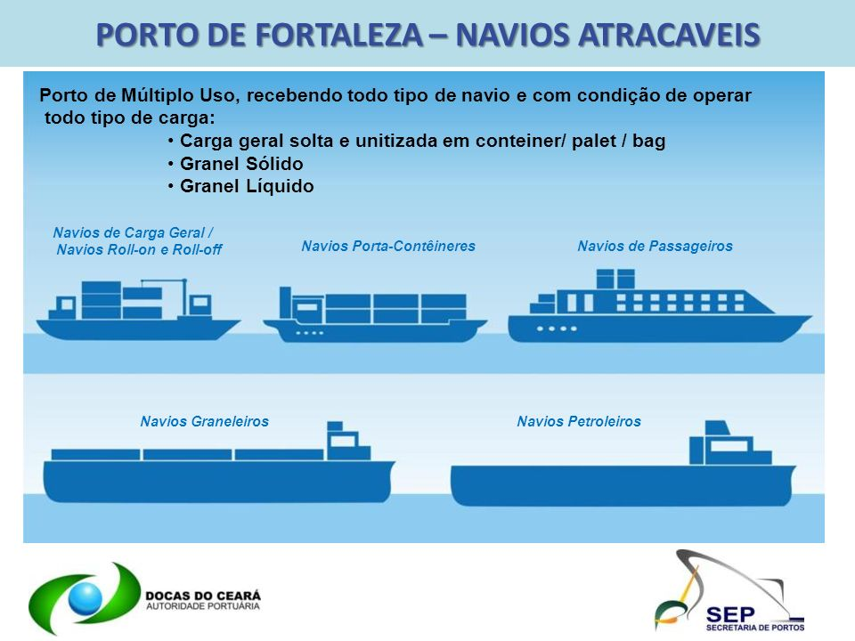 PORTO DE FORTALEZA – NAVIOS ATRACAVEIS Navios de Carga Geral / Navios Roll-on e Roll-off Navios Porta-ContêineresNavios de Passageiros Navios Granelei